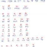 Tulu Language and Script ತುಳು ಭಾಷೆ ಮತ್ತು ತುಳು ಲಿಪಿ