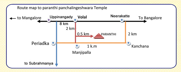 Route-Map-Paranthi-Temple